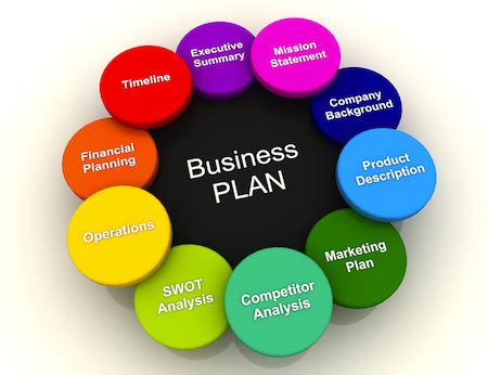 Ngo business plan for women